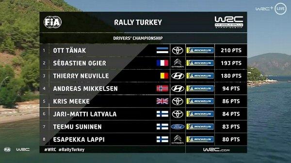 16883_Drivers-Turkey-2019_001.jpg