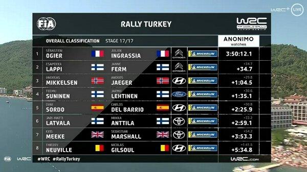 16884_Overall-Turkey-2019_001.jpg